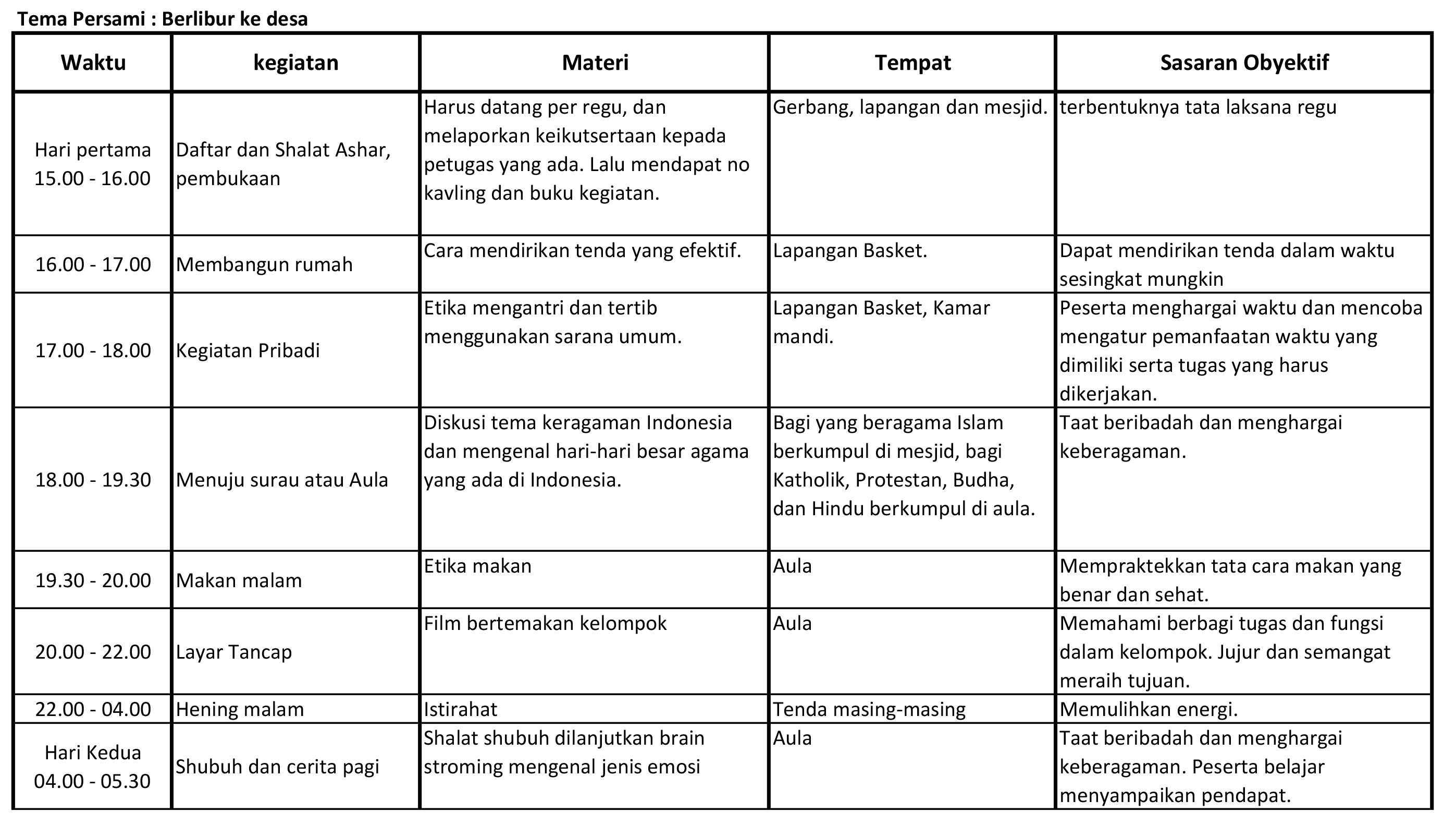 Agenda Latihan Kumplit